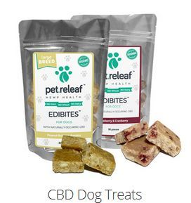 CBD Hemp Oil Pet Supplements
